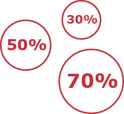 percentuali di sconto